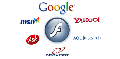 Optimising flash for search engines